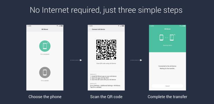 как перенести данные с Xiaomi на Xiaomi