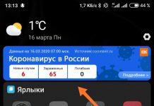 коронавирус в россии MIUI